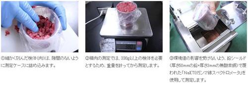 大地を守る会の放射能測定