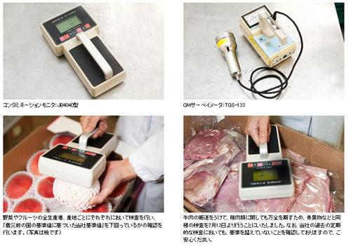 放射線測定器(コンタミネーションモニタ JB4040型)でのスクリーニング(ふるいわけ)検査